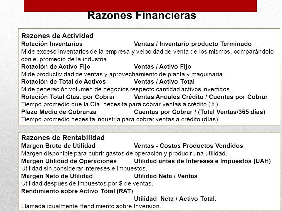 Razones Financieras Razones de Actividad Razones de Rentabilidad