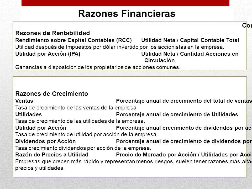 Razones Financieras Continuación Razones de Rentabilidad