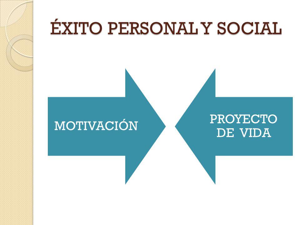ÉXITO PERSONAL Y SOCIAL
