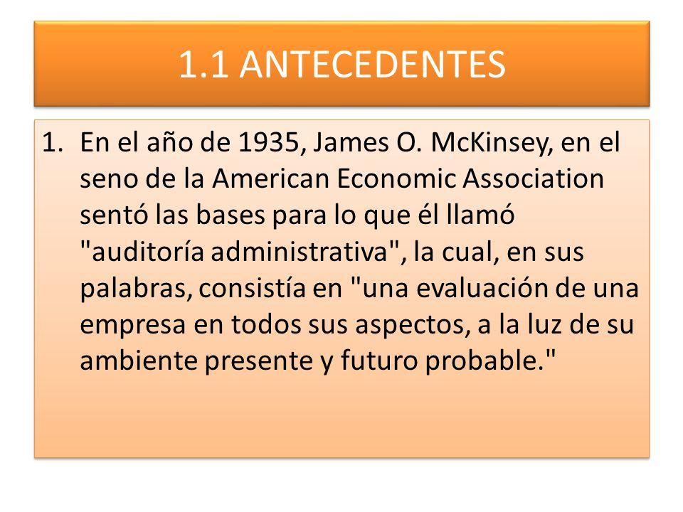 1.1 ANTECEDENTES