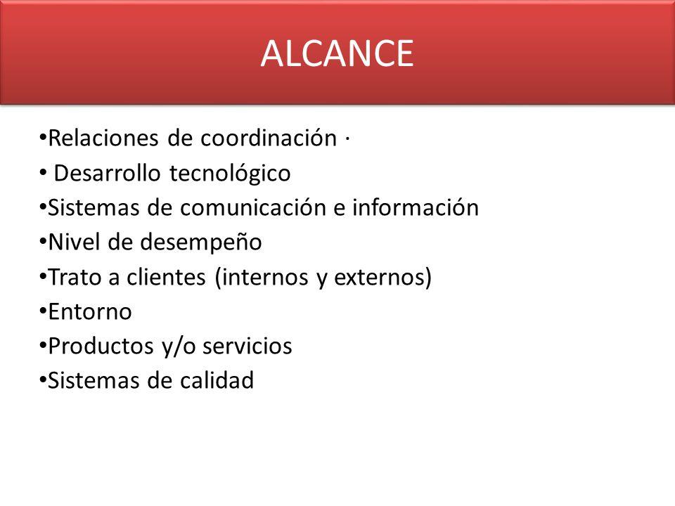 ALCANCE Relaciones de coordinación · Desarrollo tecnológico