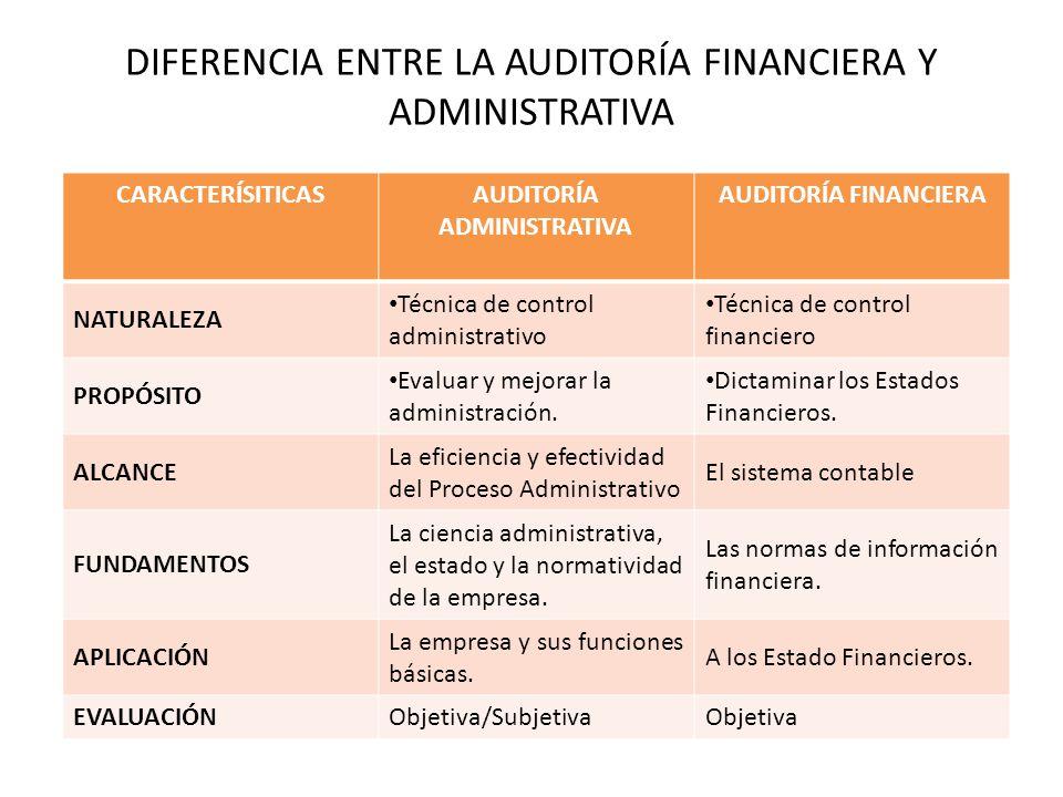 DIFERENCIA ENTRE LA AUDITORÍA FINANCIERA Y ADMINISTRATIVA