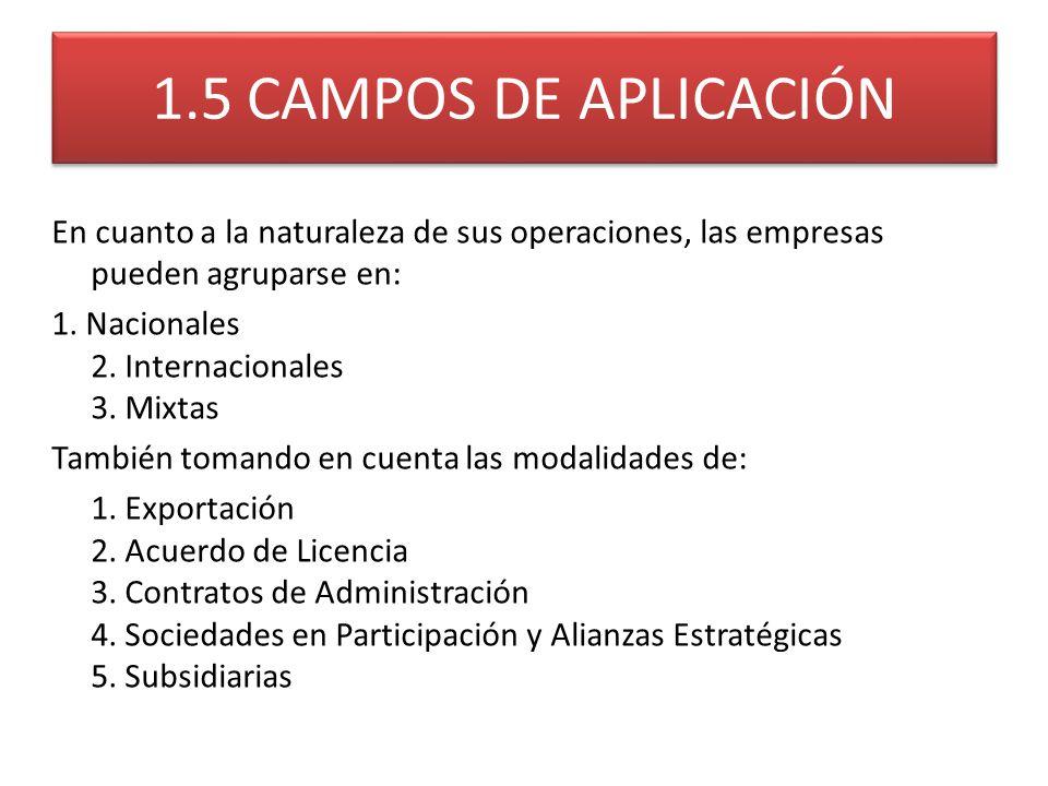 1.5 CAMPOS DE APLICACIÓN En cuanto a la naturaleza de sus operaciones, las empresas pueden agruparse en: