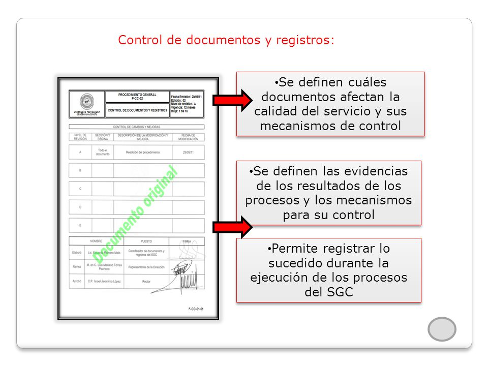 Control de documentos y registros: