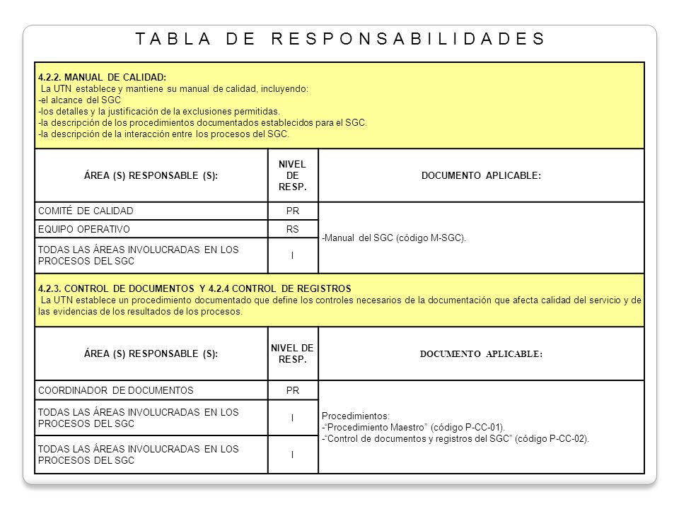 ÁREA (S) RESPONSABLE (S):