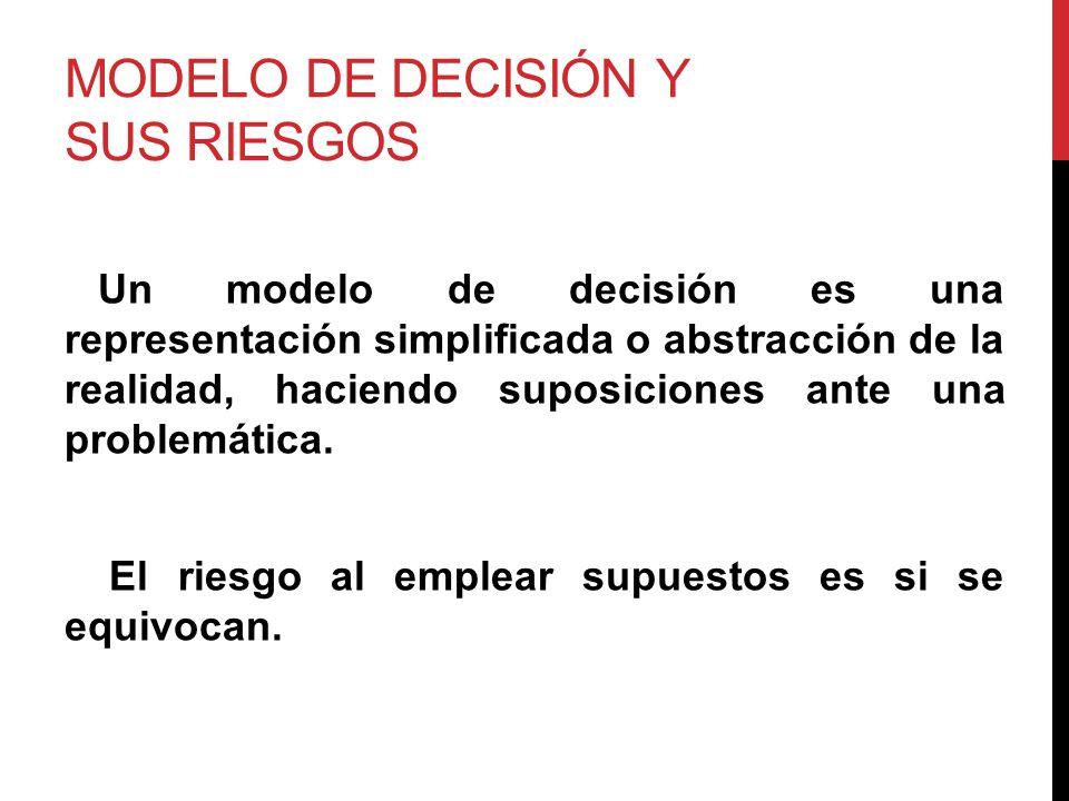 Modelo de decisión y sus riesgos
