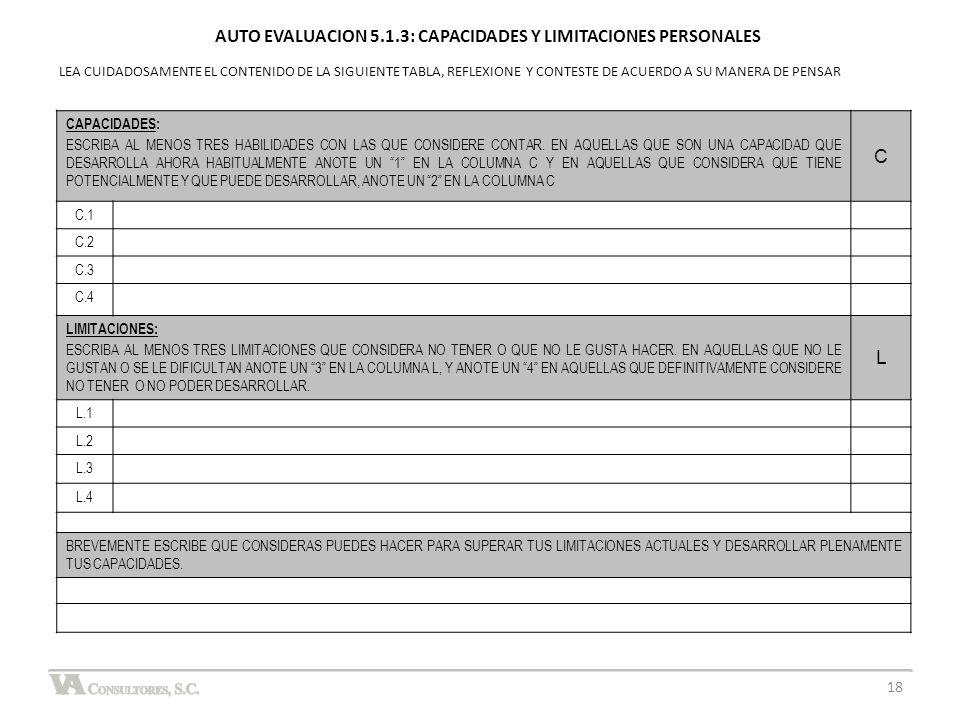 AUTO EVALUACION 5.1.3: CAPACIDADES Y LIMITACIONES PERSONALES