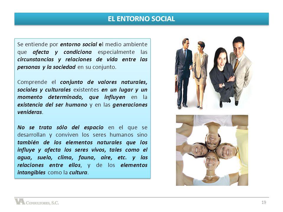 EL ENTORNO SOCIAL