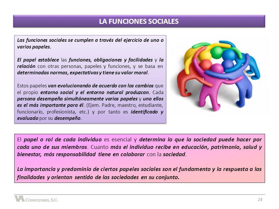 LA FUNCIONES SOCIALES Las funciones sociales se cumplen a través del ejercicio de uno o varios papeles.