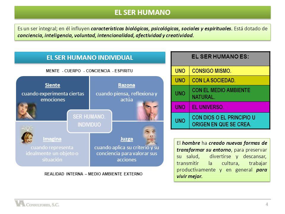 EL SER HUMANO EL SER HUMANO INDIVIDUAL