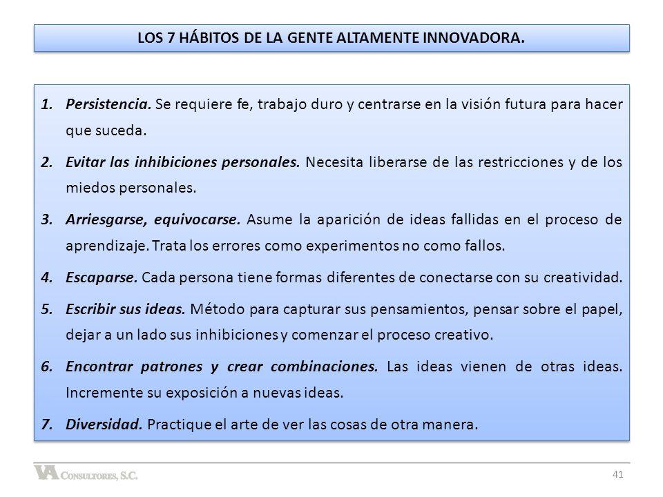 LOS 7 HÁBITOS DE LA GENTE ALTAMENTE INNOVADORA.
