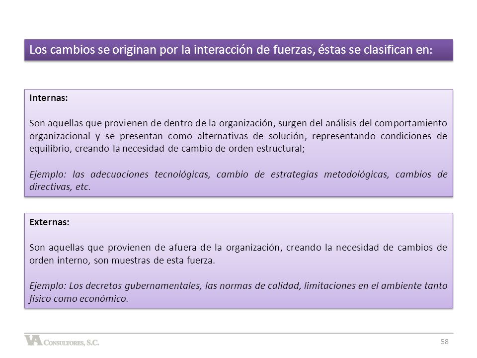 Los cambios se originan por la interacción de fuerzas, éstas se clasifican en: