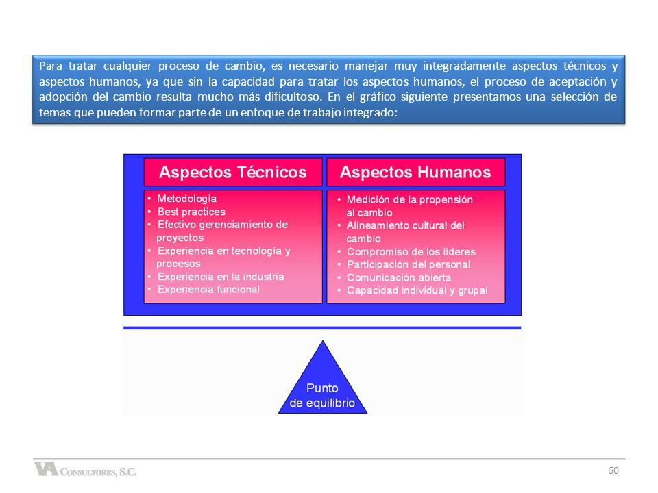 Para tratar cualquier proceso de cambio, es necesario manejar muy integradamente aspectos técnicos y aspectos humanos, ya que sin la capacidad para tratar los aspectos humanos, el proceso de aceptación y adopción del cambio resulta mucho más dificultoso.