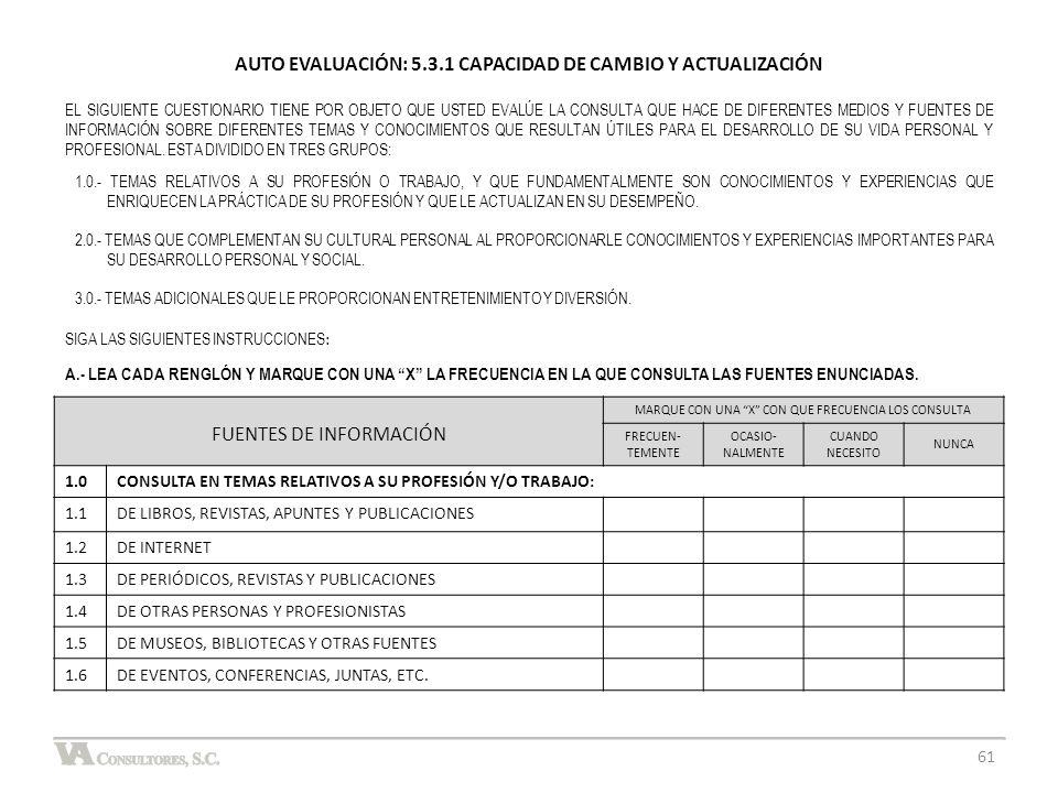 AUTO EVALUACIÓN: 5.3.1 CAPACIDAD DE CAMBIO Y ACTUALIZACIÓN