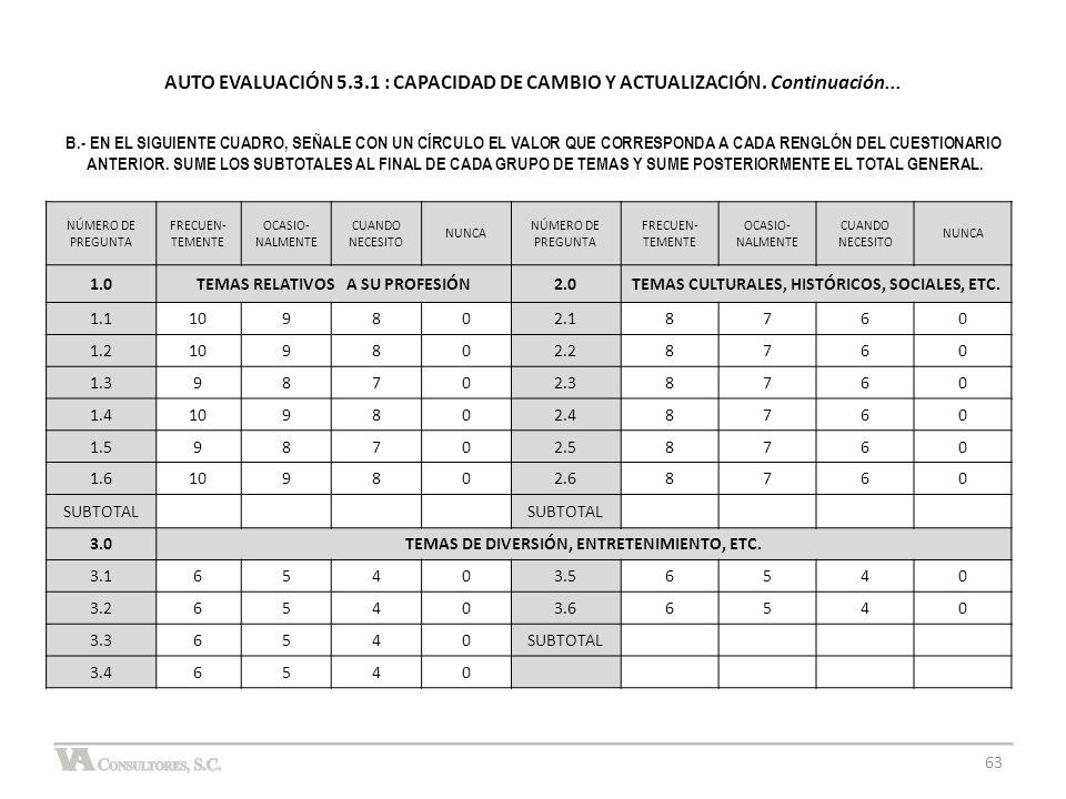 AUTO EVALUACIÓN 5. 3. 1 : CAPACIDAD DE CAMBIO Y ACTUALIZACIÓN