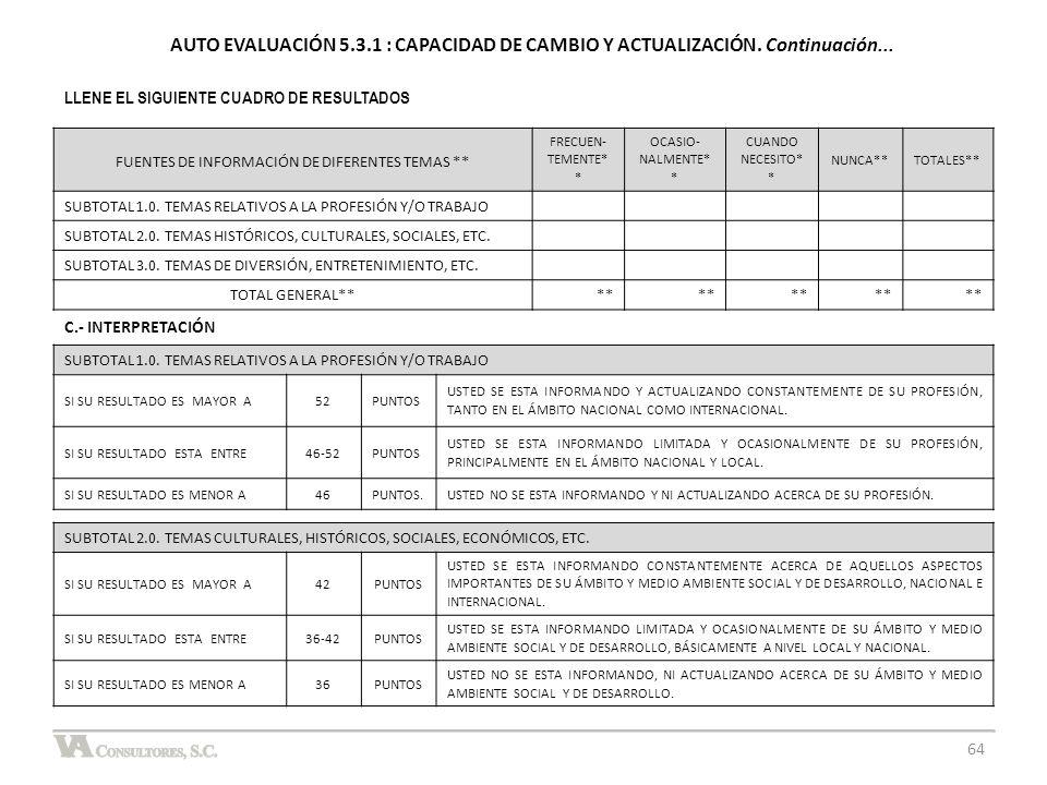 FUENTES DE INFORMACIÓN DE DIFERENTES TEMAS **