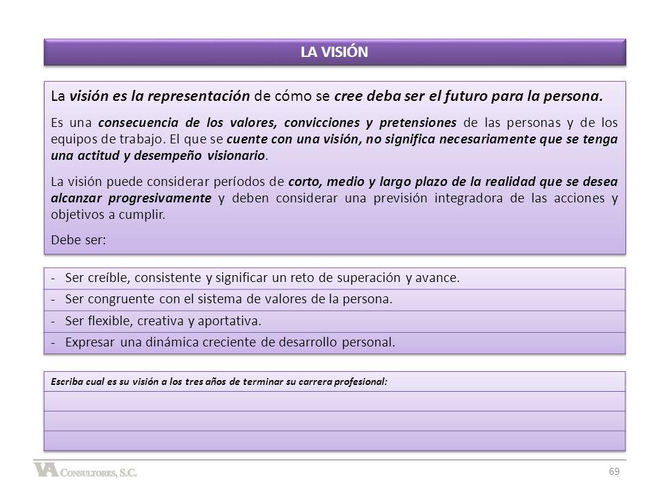 LA VISIÓN La visión es la representación de cómo se cree deba ser el futuro para la persona.