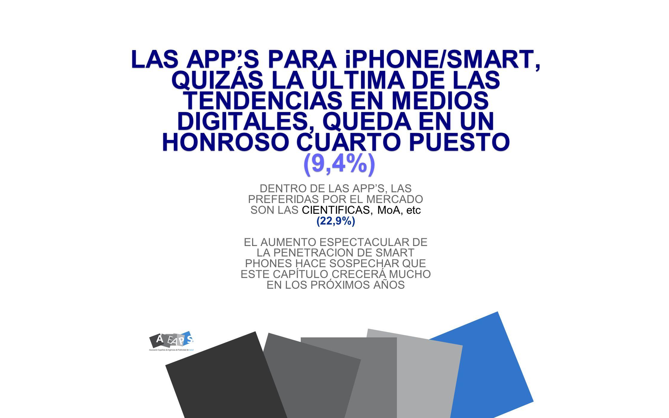 LAS APP'S PARA iPHONE/SMART, QUIZÁS LA ÚLTIMA DE LAS TENDENCIAS EN MEDIOS DIGITALES, QUEDA EN UN HONROSO CUARTO PUESTO (9,4%)