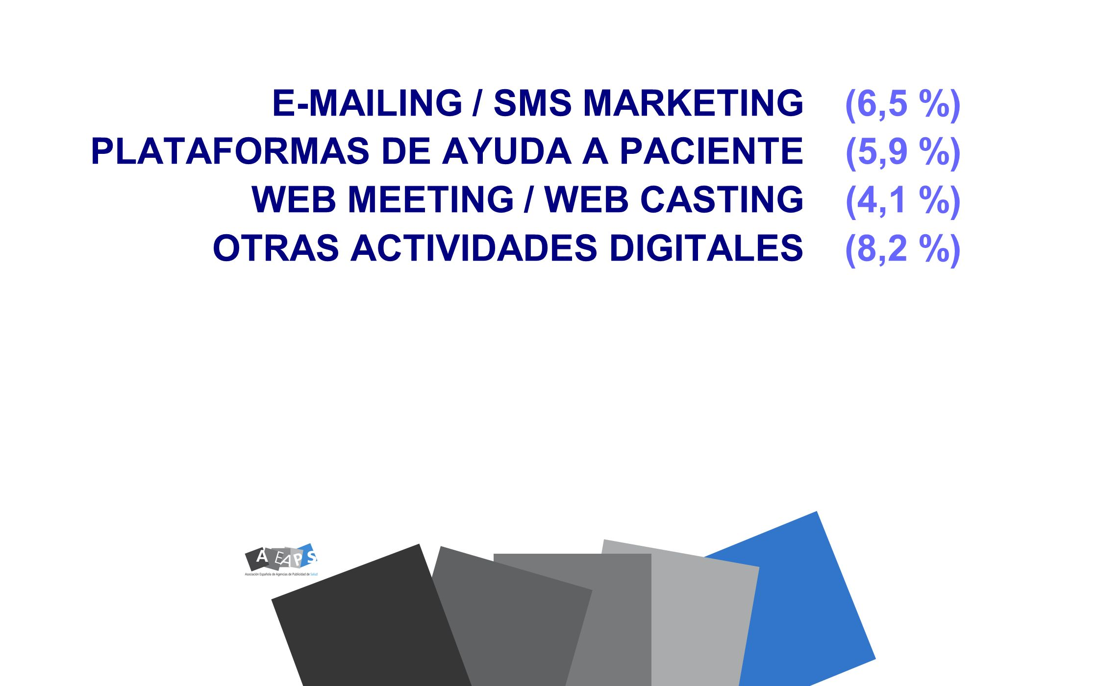 E-MAILING / SMS MARKETING (6,5 %)