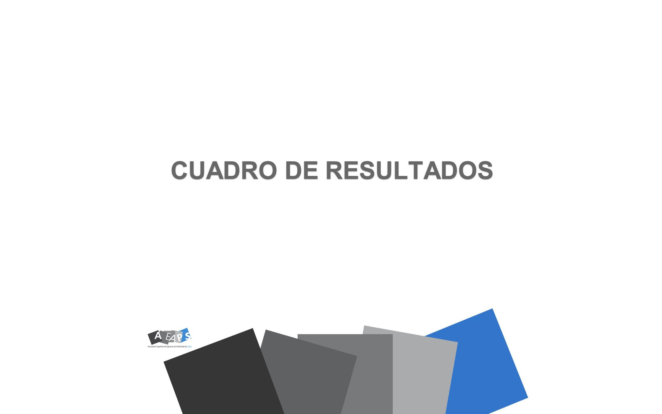 CUADRO DE RESULTADOS