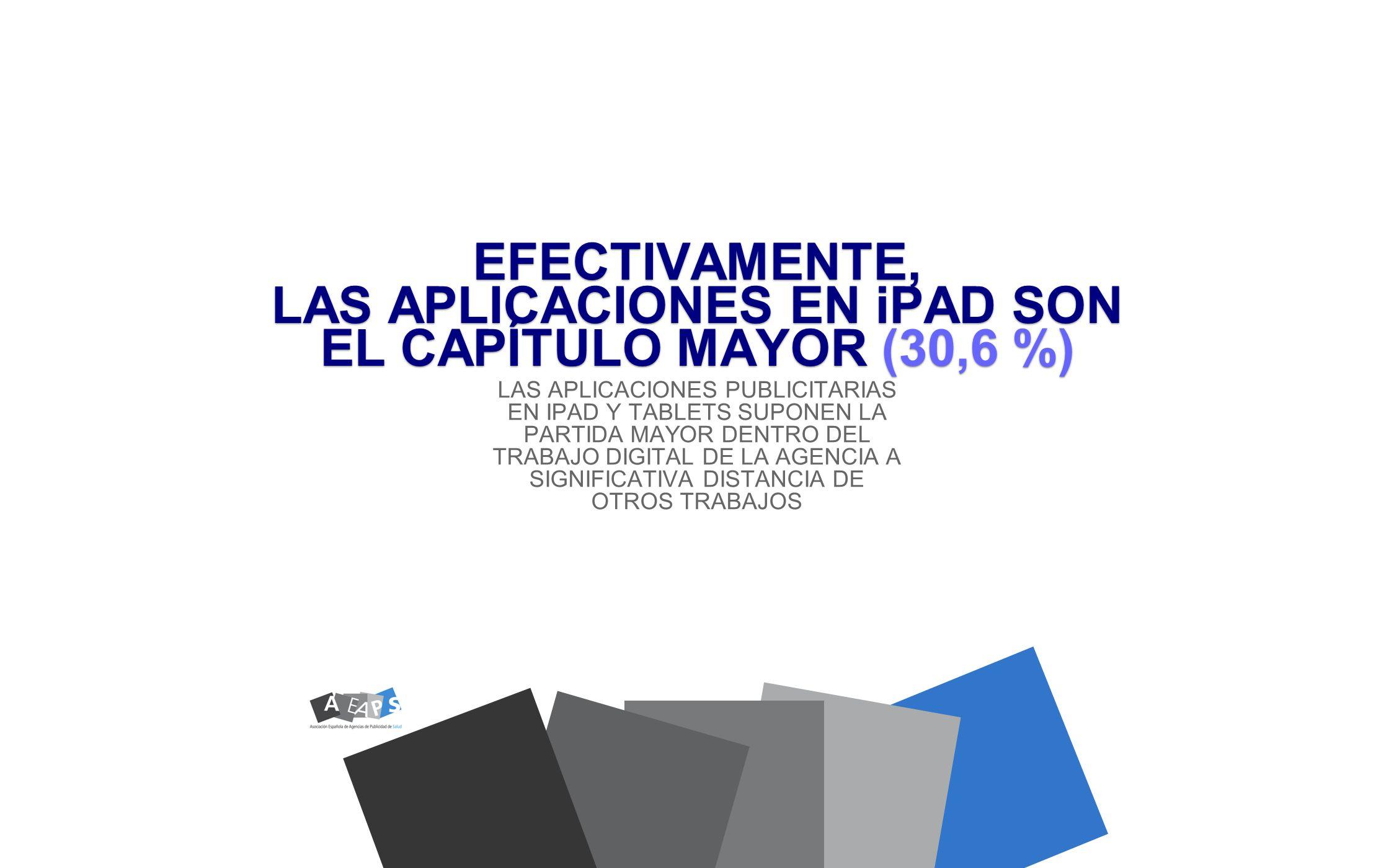 EFECTIVAMENTE, LAS APLICACIONES EN iPAD SON EL CAPÍTULO MAYOR (30,6 %)