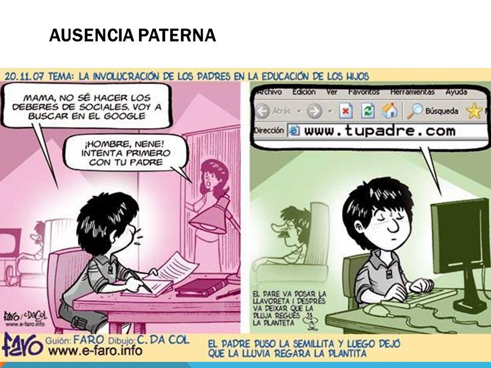 Ausencia Paterna