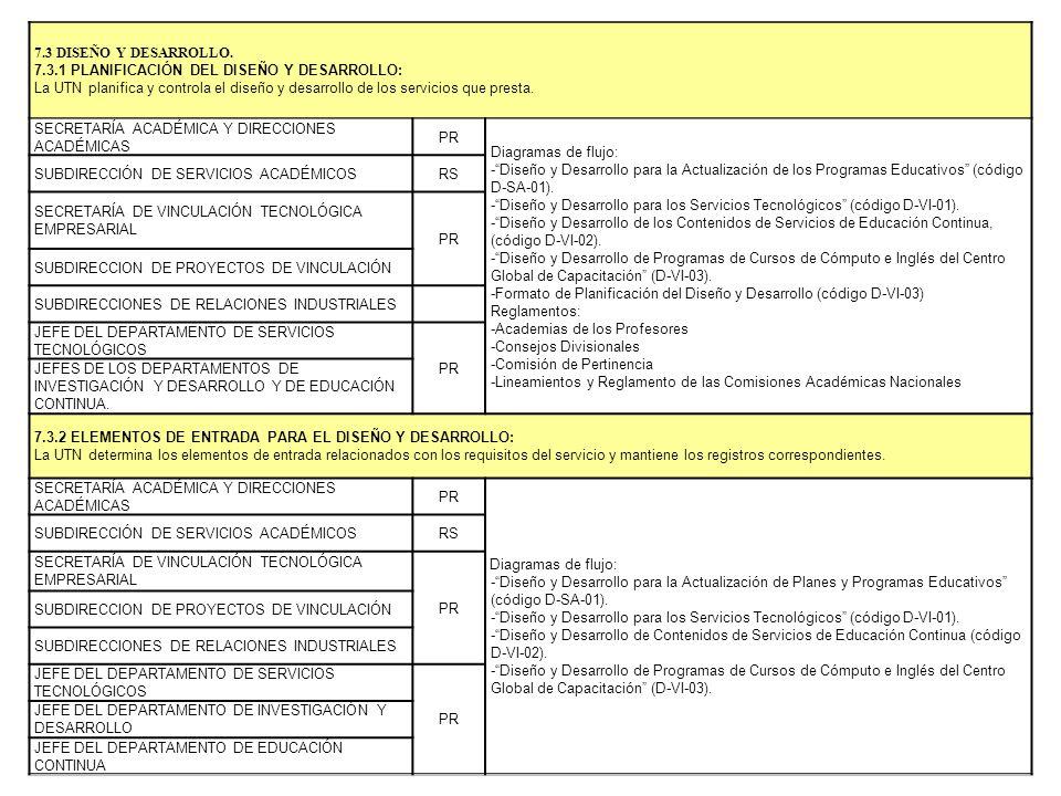 7.3 DISEÑO Y DESARROLLO. 7.3.1 PLANIFICACIÓN DEL DISEÑO Y DESARROLLO: