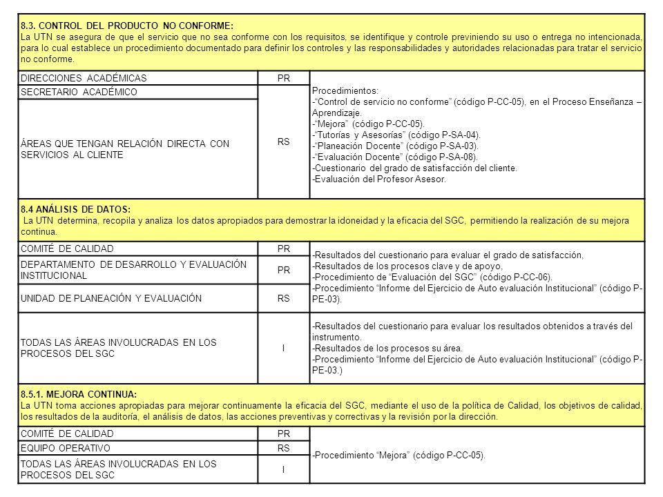 8.3. CONTROL DEL PRODUCTO NO CONFORME:
