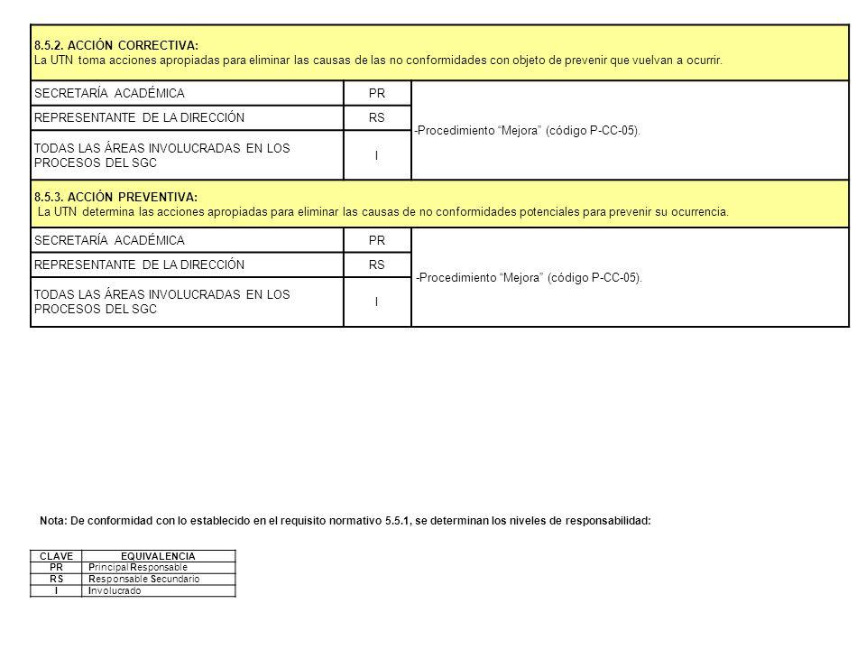 -Procedimiento Mejora (código P-CC-05).