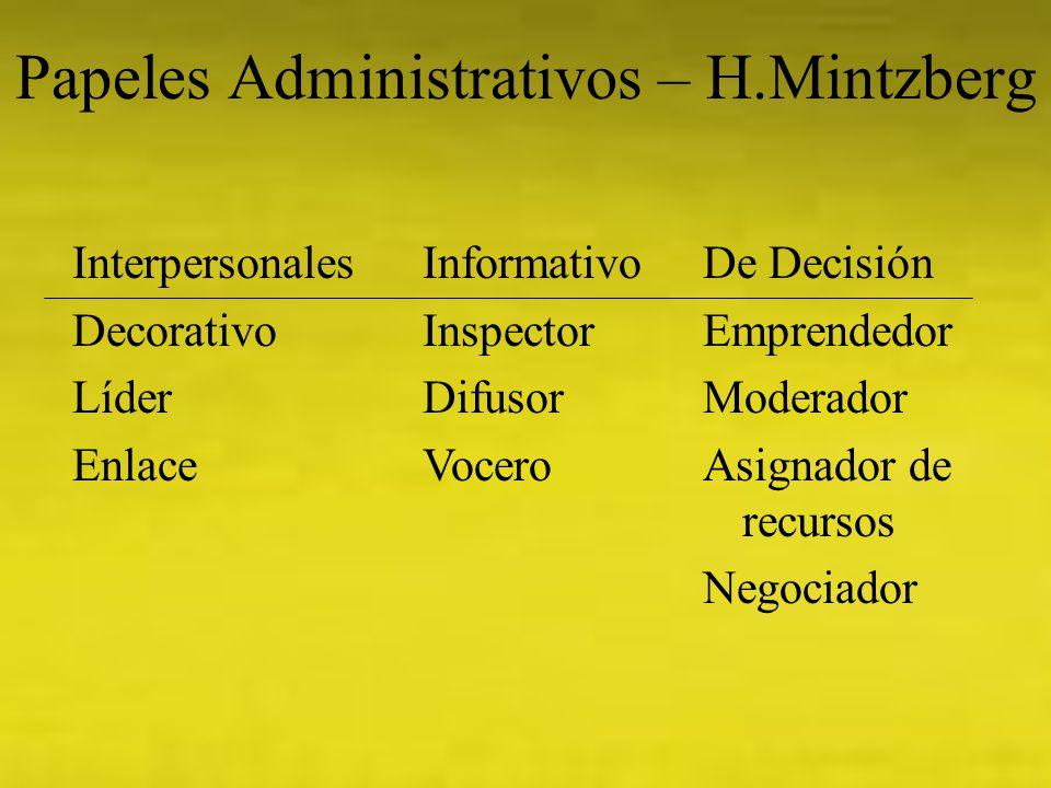 Papeles Administrativos – H.Mintzberg