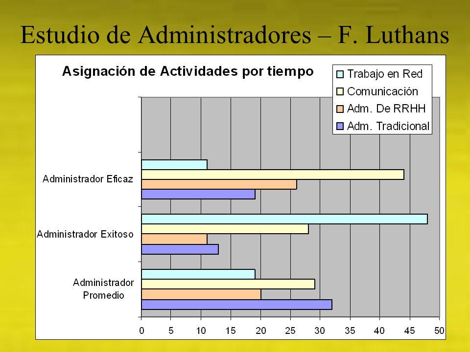Estudio de Administradores – F. Luthans