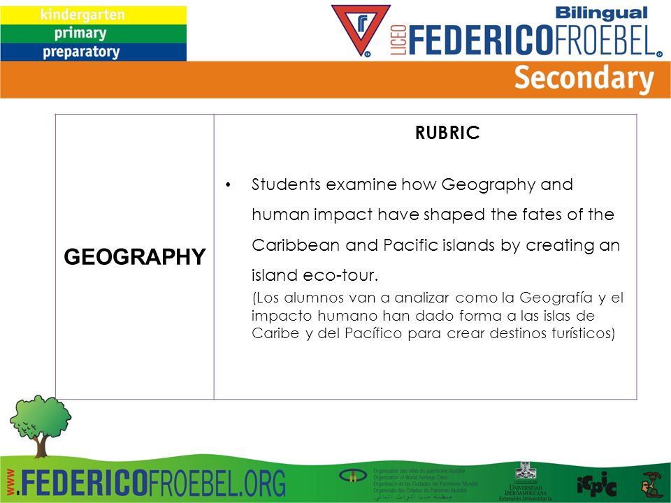 GEOGRAPHY RUBRIC.
