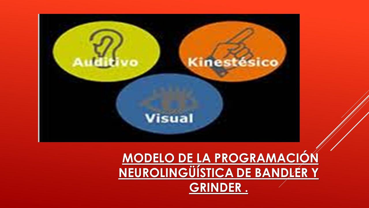 Modelo de la Programación Neurolingüística de Bandler y Grinder .