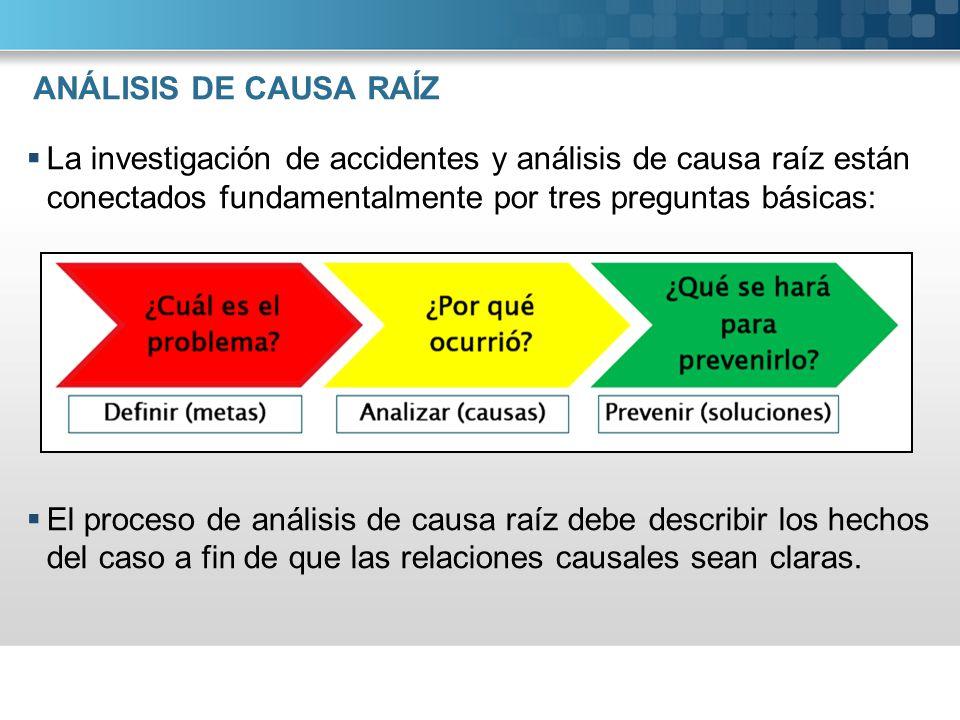 ANÁLISIS DE CAUSA RAÍZ La investigación de accidentes y análisis de causa raíz están conectados fundamentalmente por tres preguntas básicas: