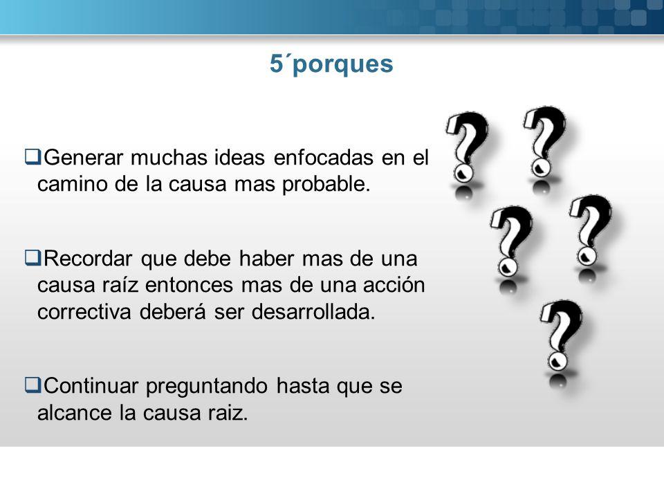 5´porques Generar muchas ideas enfocadas en el camino de la causa mas probable.