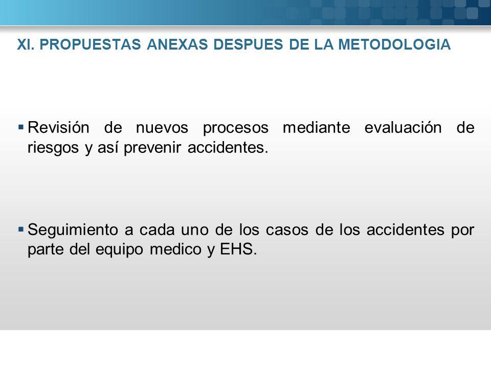 XI. PROPUESTAS ANEXAS DESPUES DE LA METODOLOGIA