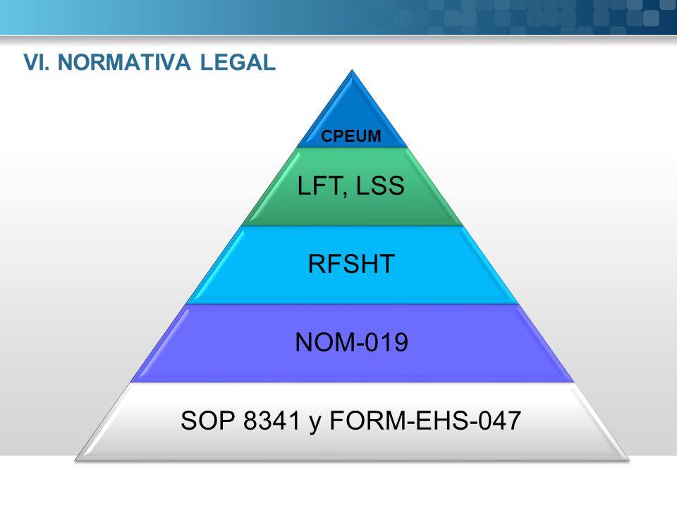 LFT, LSS RFSHT NOM-019 SOP 8341 y FORM-EHS-047 VI. NORMATIVA LEGAL
