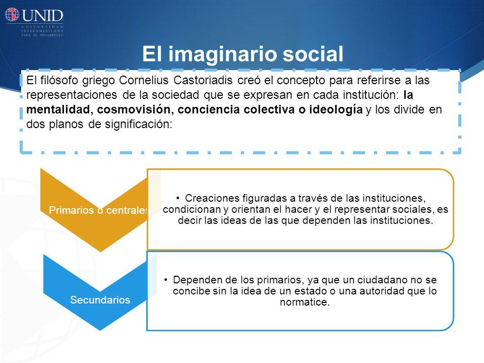 El imaginario social