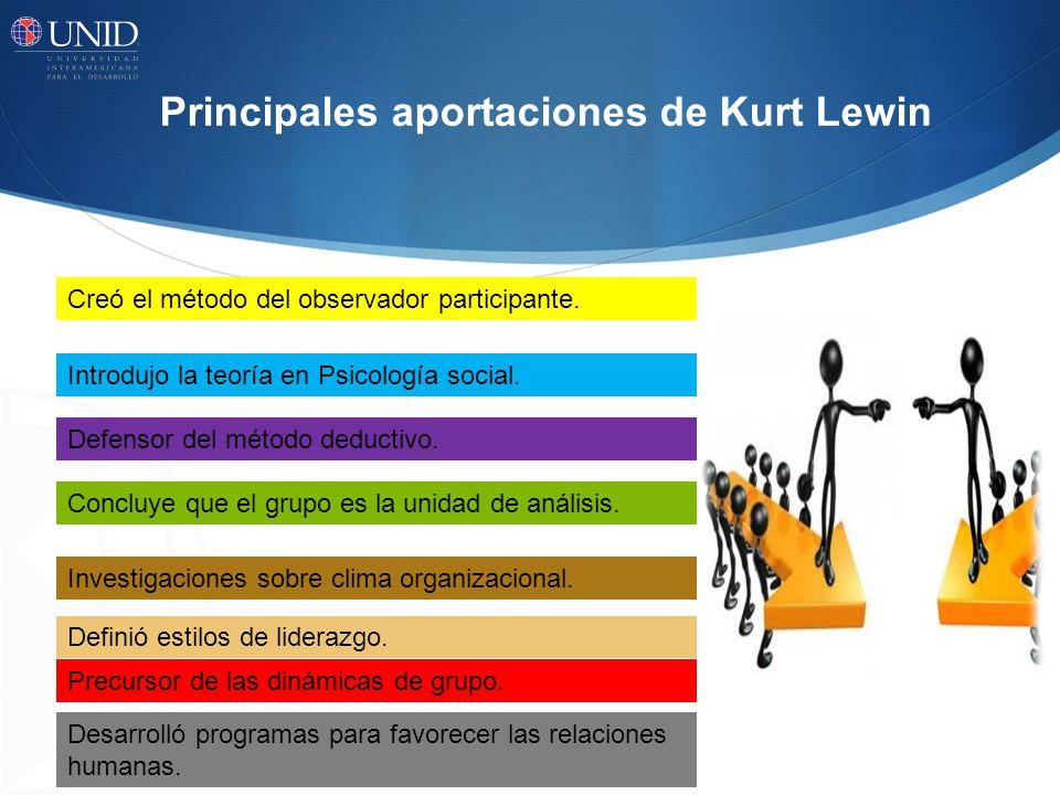 Principales aportaciones de Kurt Lewin