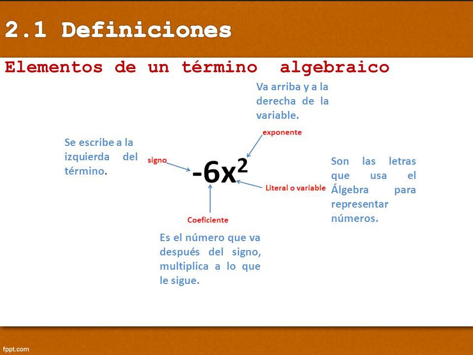 2.1 Definiciones Elementos de un término algebraico