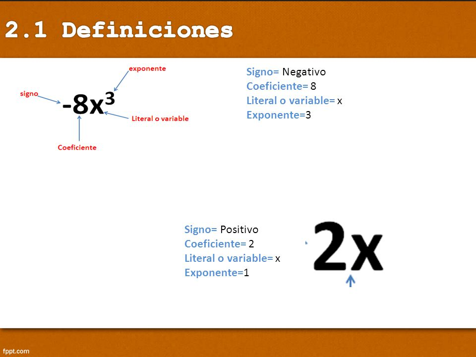 2.1 Definiciones Signo= Negativo Coeficiente= 8 Literal o variable= x