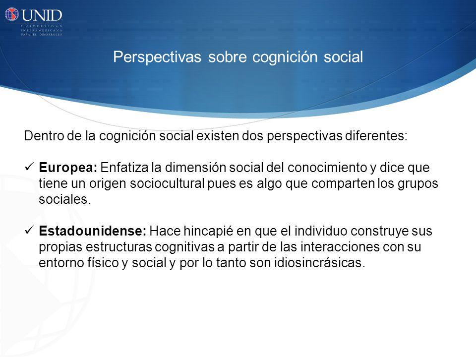 Perspectivas sobre cognición social