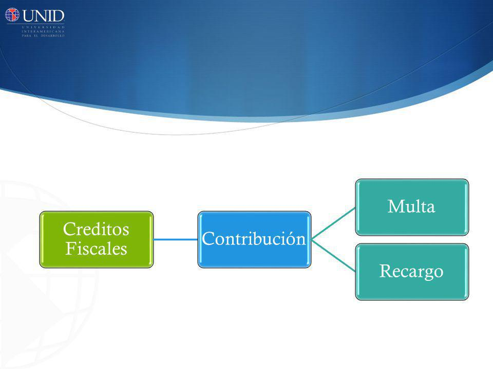 Creditos Fiscales Contribución Multa Recargo