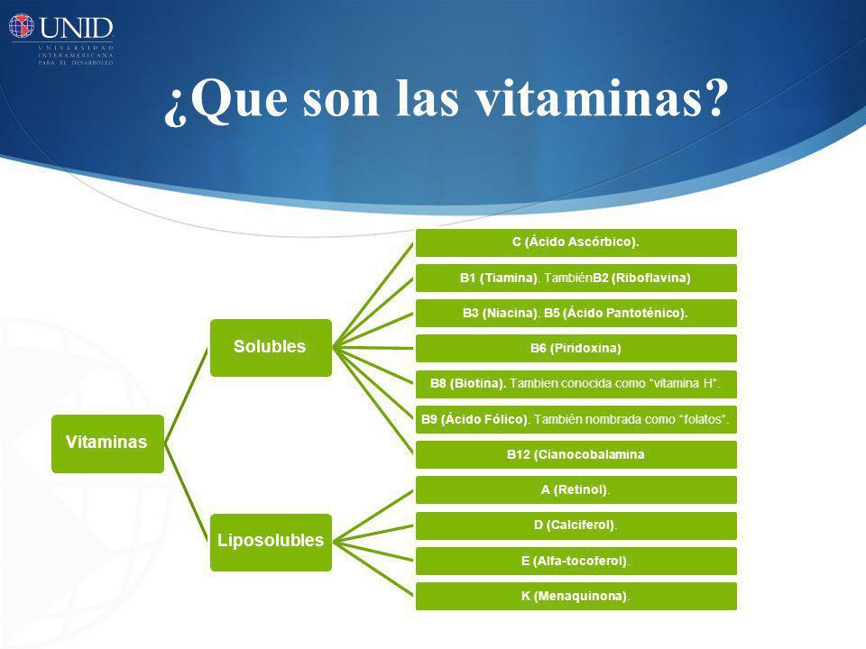 ¿Que son las vitaminas Vitaminas Solubles Liposolubles