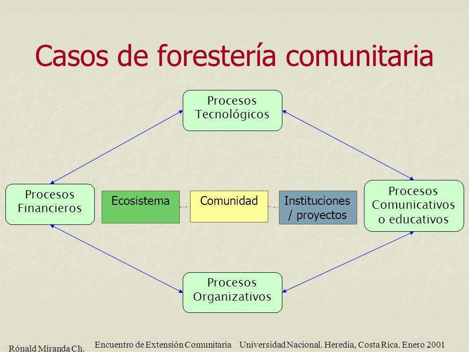 Casos de forestería comunitaria
