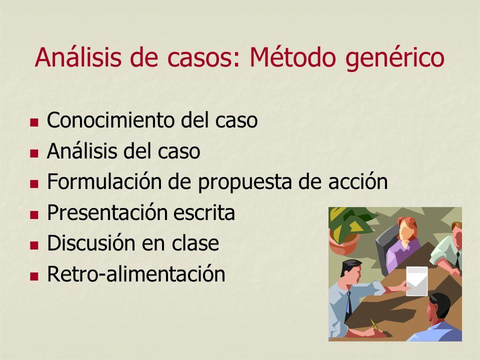 Análisis de casos: Método genérico