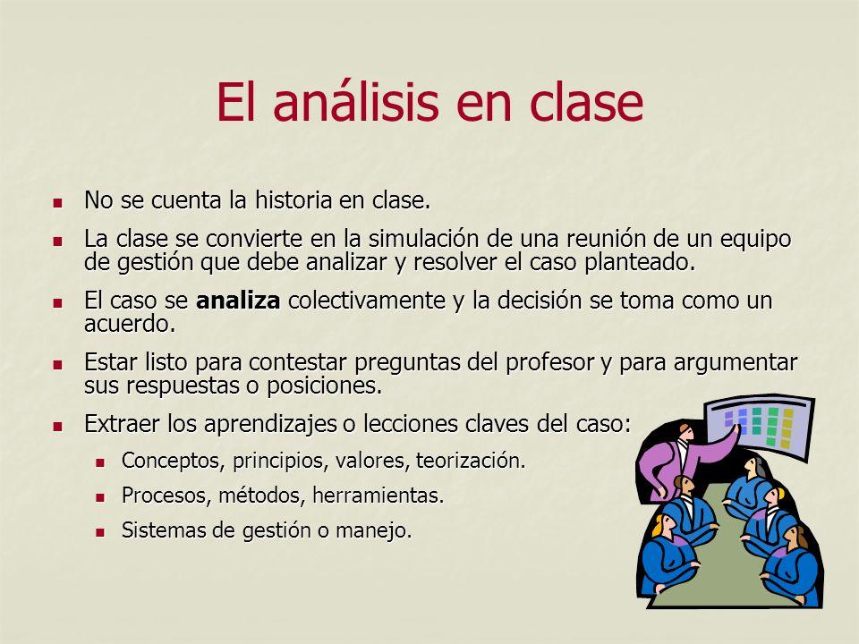 El análisis en clase No se cuenta la historia en clase.