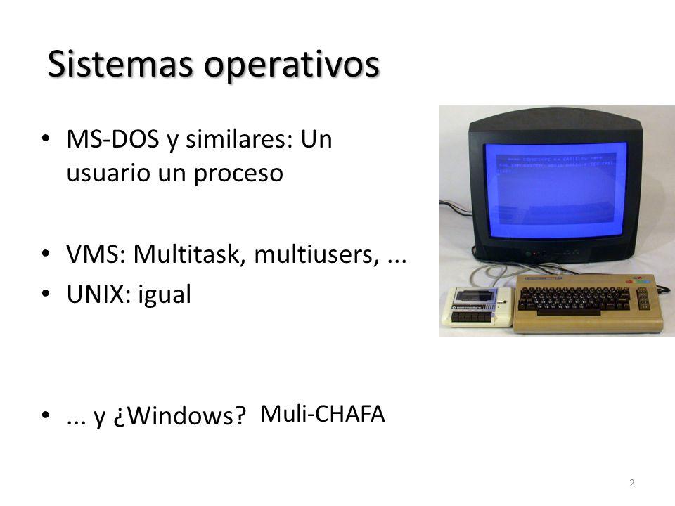 Sistemas operativos MS-DOS y similares: Un usuario un proceso