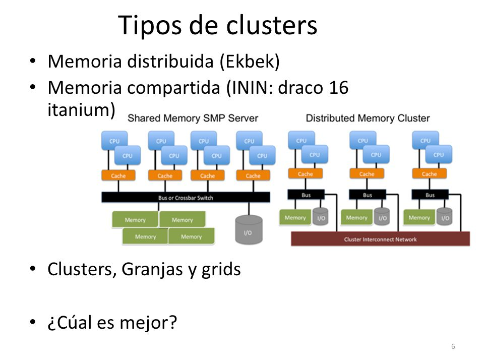 Tipos de clusters Memoria distribuida (Ekbek)