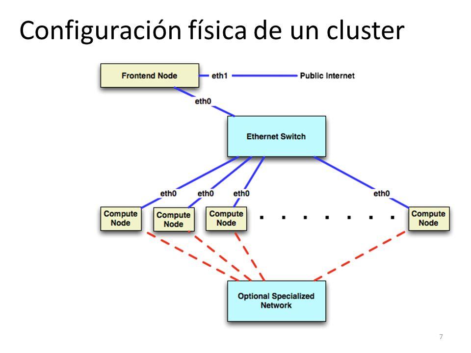 Configuración física de un cluster